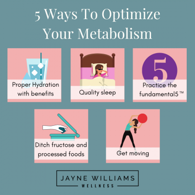 (5) Ways to Optimize your Metabolism right now!